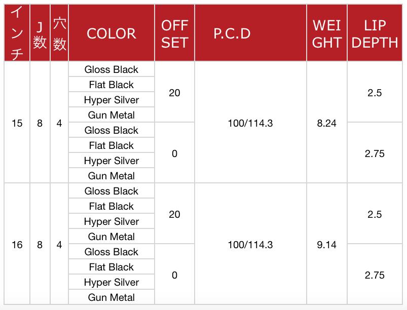 XXR537_sizes