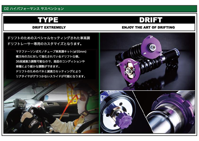 d2_drift