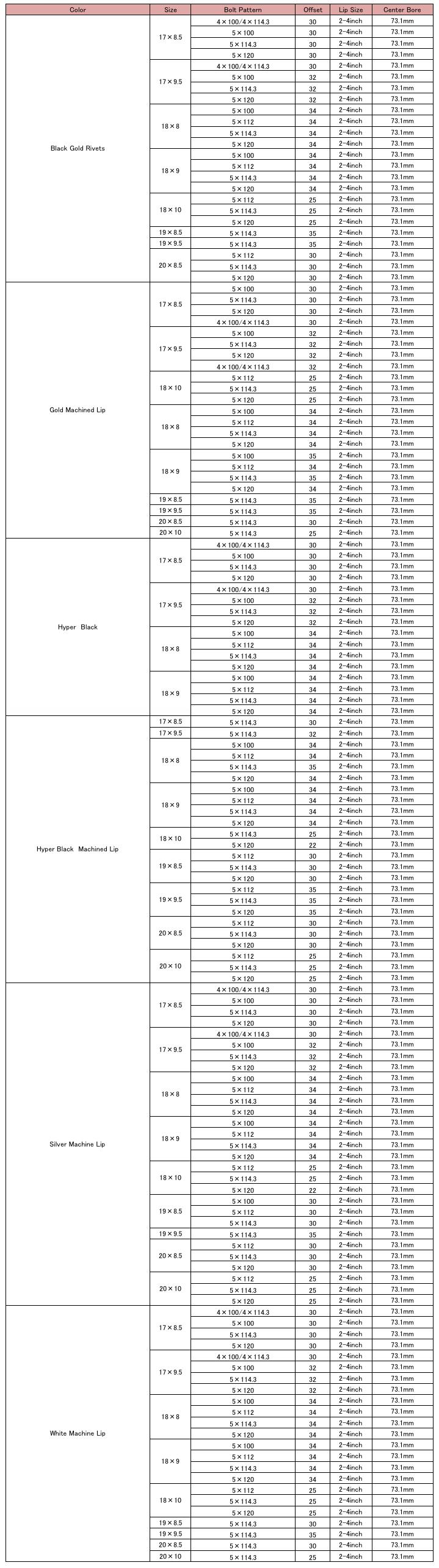 JNC005 サイズ表
