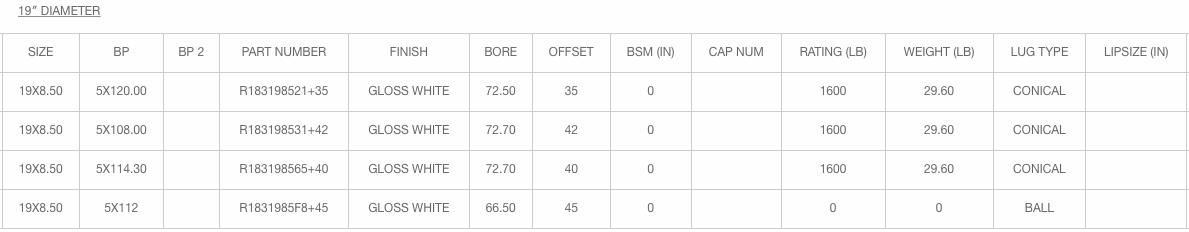 rotiform KB1 サイズ表
